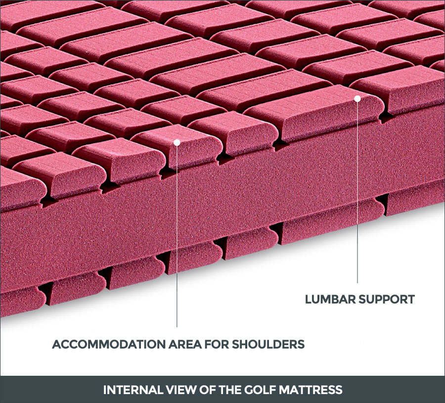 Internal view of the Golf mattress