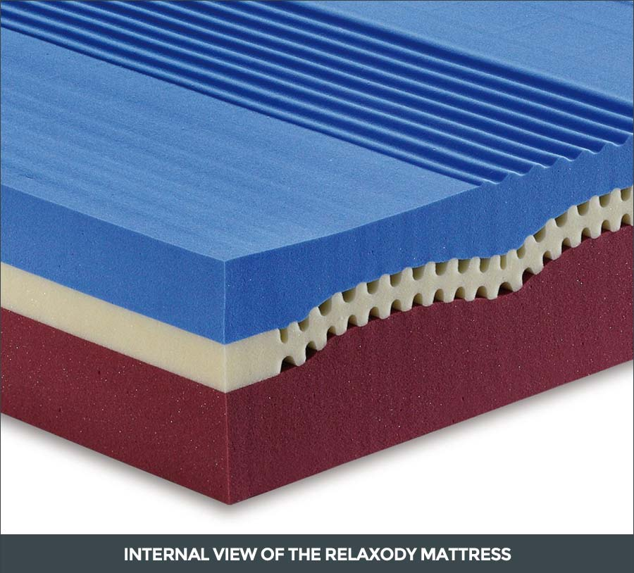 Internal view of the Relaxody mattress